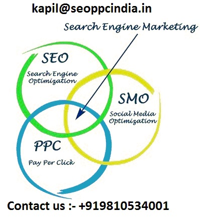 seo, smo, ppc, digital marketing, digital marketing expert, social media, media buying